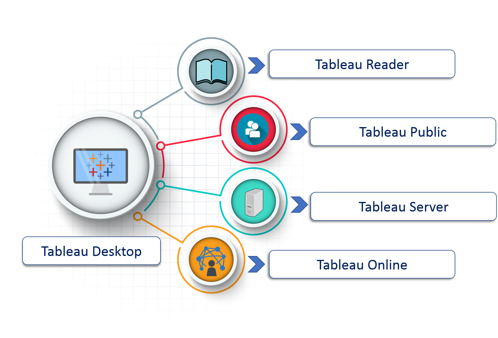 Tableau Data Types - Tableau Interview Questions - Edureka