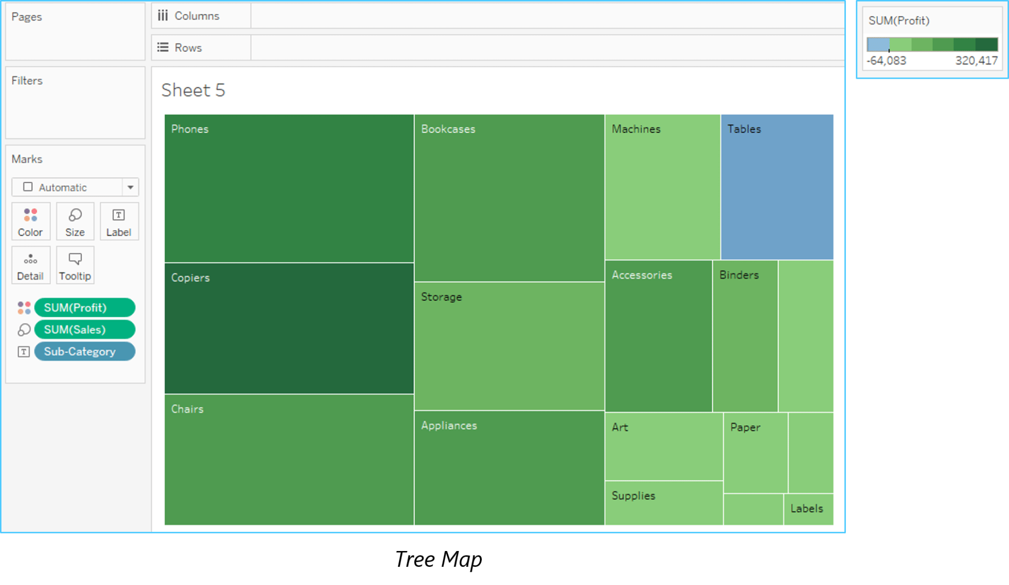 Tree Map - Tableau Interview Questions - Edureka