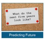 Predicting Future - Deep Learning Tutorial - Edureka