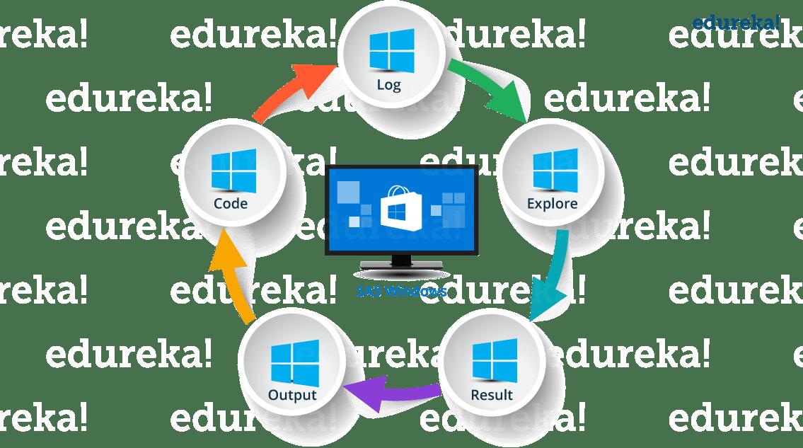 SAS-Windows - SAS Programming - Edureka
