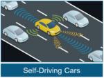 Self Driving Cars - Deep Learning Tutorial - Edureka