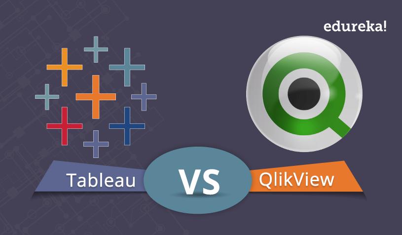Tableau vs QlikView - Edureka