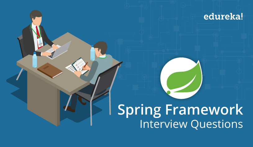 feature image - Spring Framework Interview Questions - Edureka!
