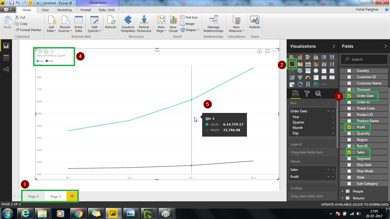 Line chart - Power BI Dashboard - Edureka