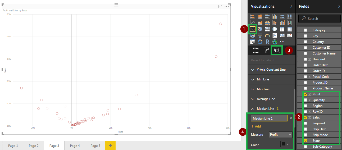 scatterplot - Power BI Dashboard - Edureka