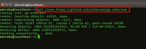 git command - Blockchain Tutorial -Edureka