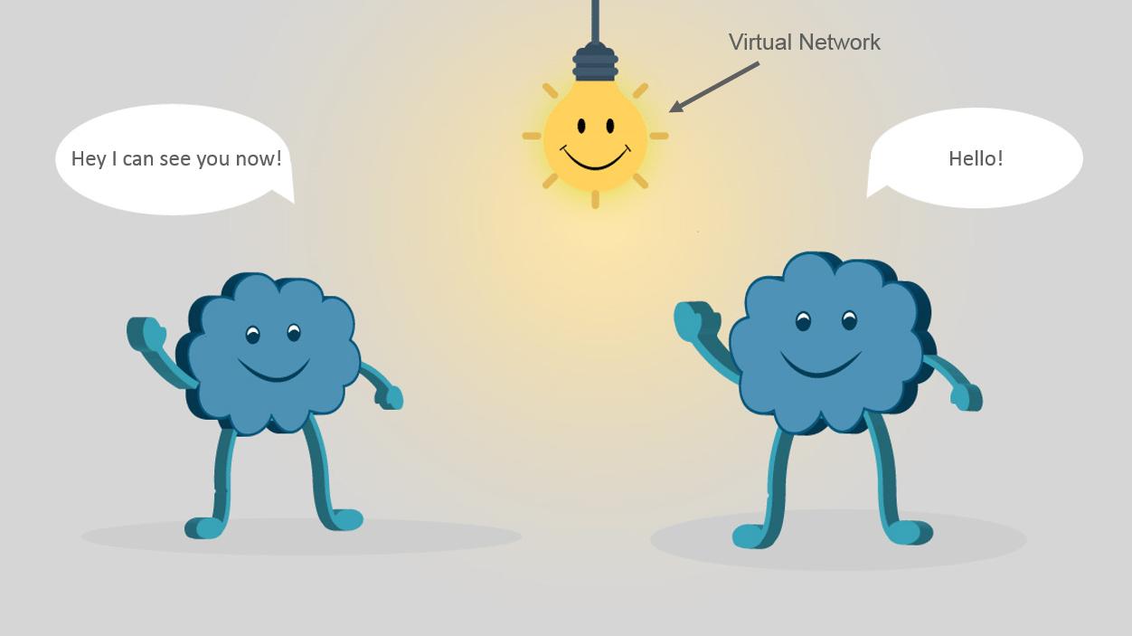 With Virtual Network - Virtual Networks - Edureka