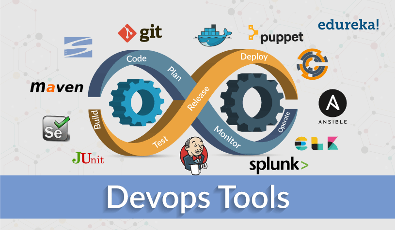 Top 10 Devops Tools You Must Know In 2018 Edureka
