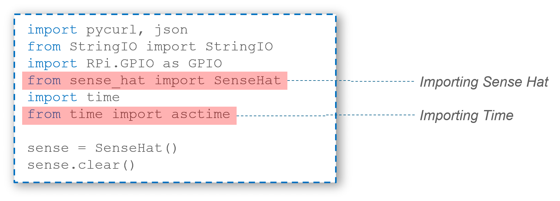 Importing Module in Python - IoT Tutorial - Edureka