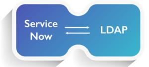 LDAP - ServiceNow Tutorial - Edureka