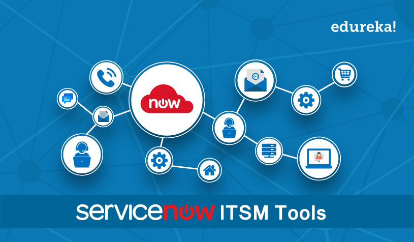 ServiceNow Feature Image-ServiceNow ITSM Tools -Edureka