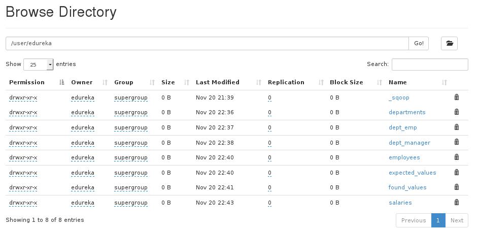 All Database tables in HDFS - Apache Sqoop Tutorial - Edureka