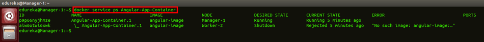 docker service ps command - docker swarm - edureka