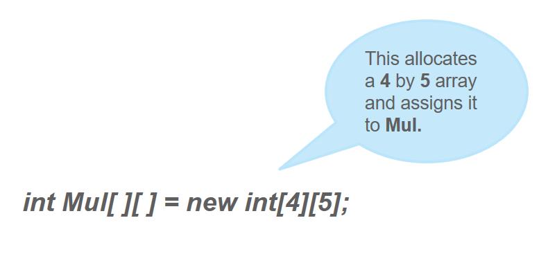 2D array Declaration - Java array - edureka