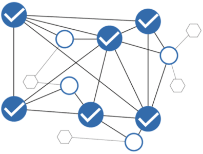 Blockchain Technology-consensus mechanism-edureka