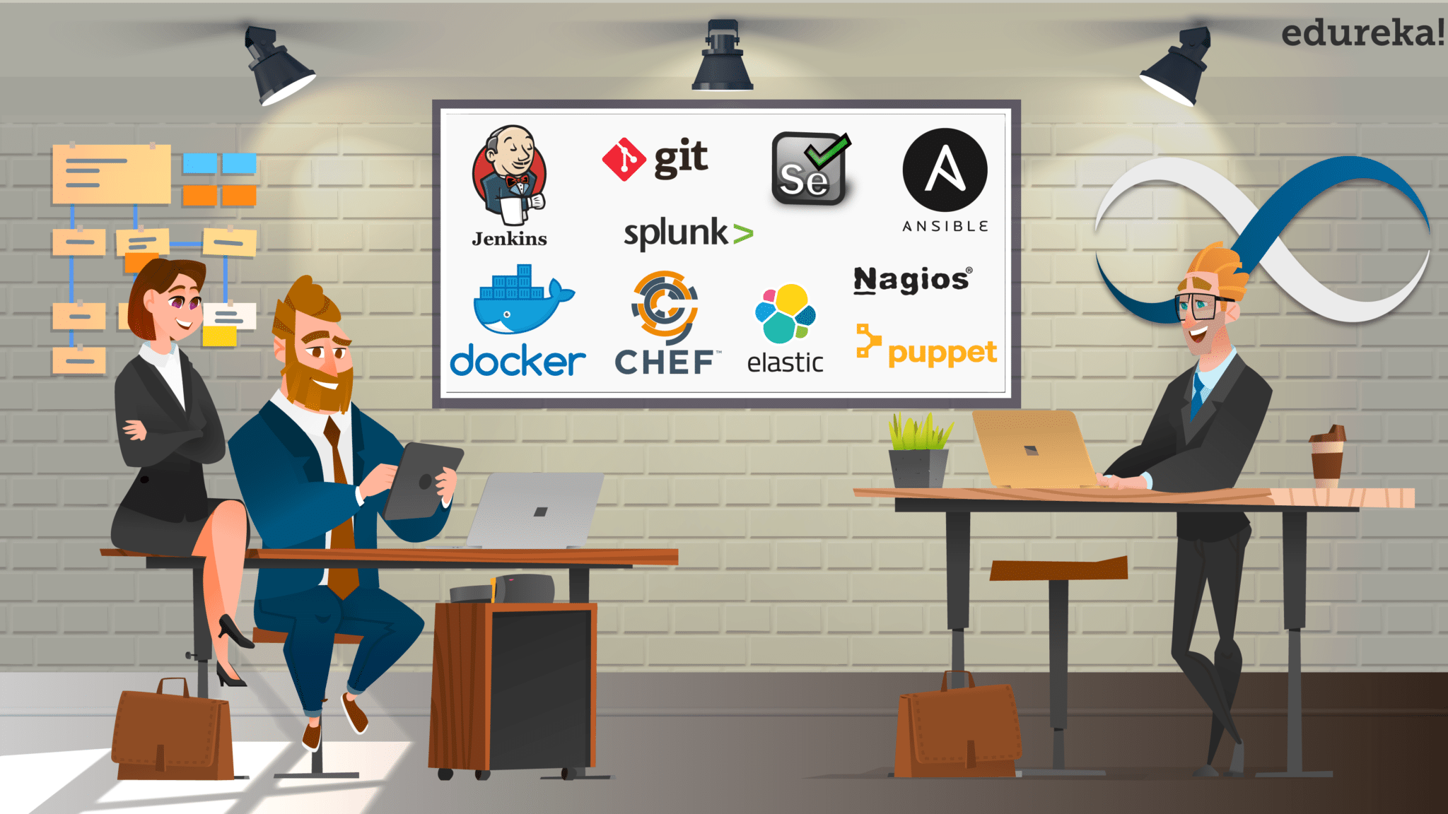 Devops Team - Top 10 DevOps Tools - Edureka