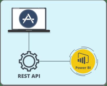 What is Power BI? - Integration with application - edureka