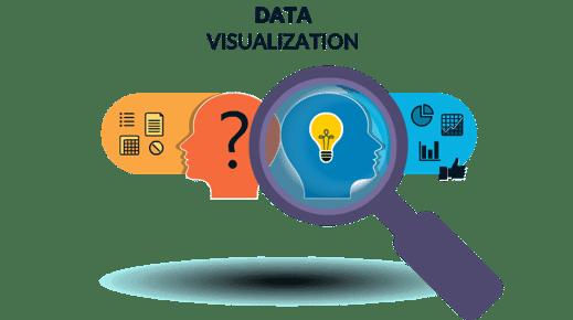 What is Power BI? - Data Visualization - edureka