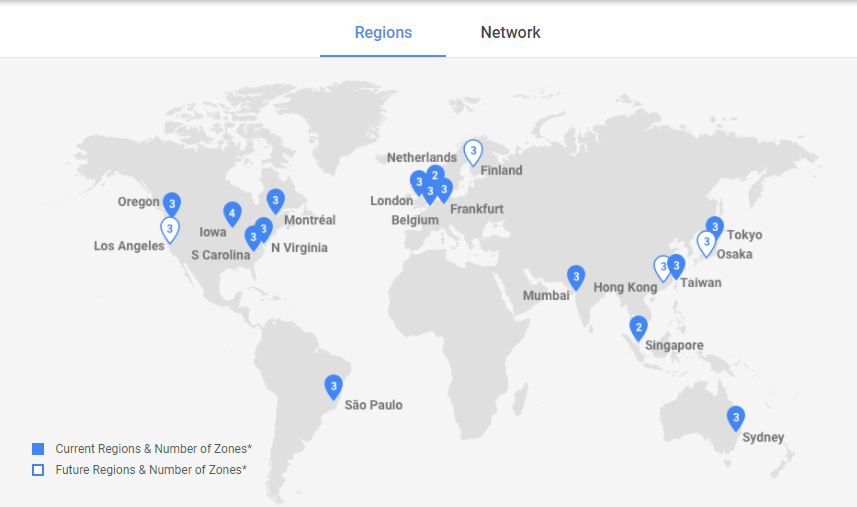 Google Cloud Platform Zones - What is Google Cloud Platform - Edureka