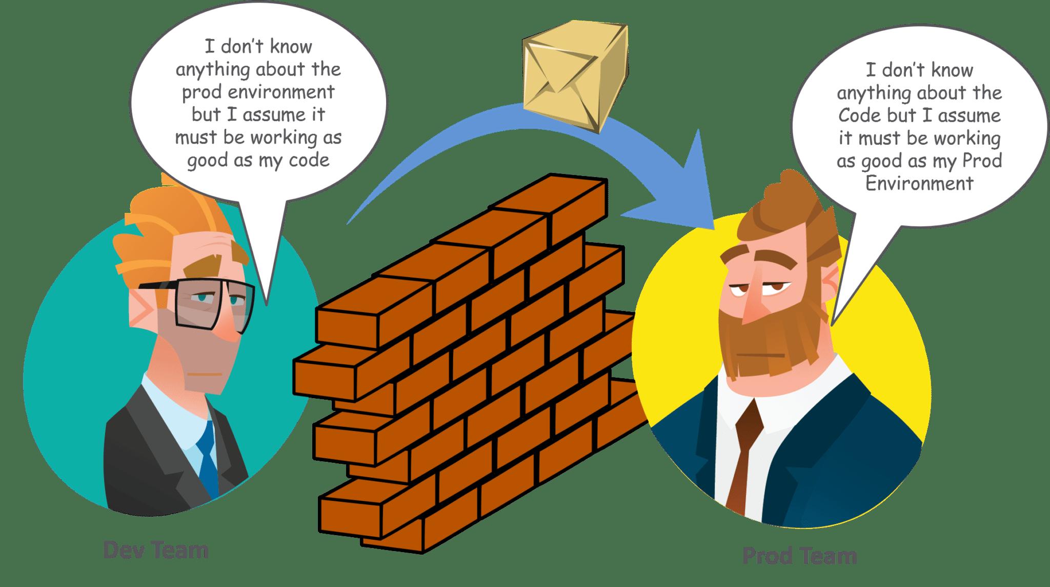 Devops Engineer Blog - Team - Edureka
