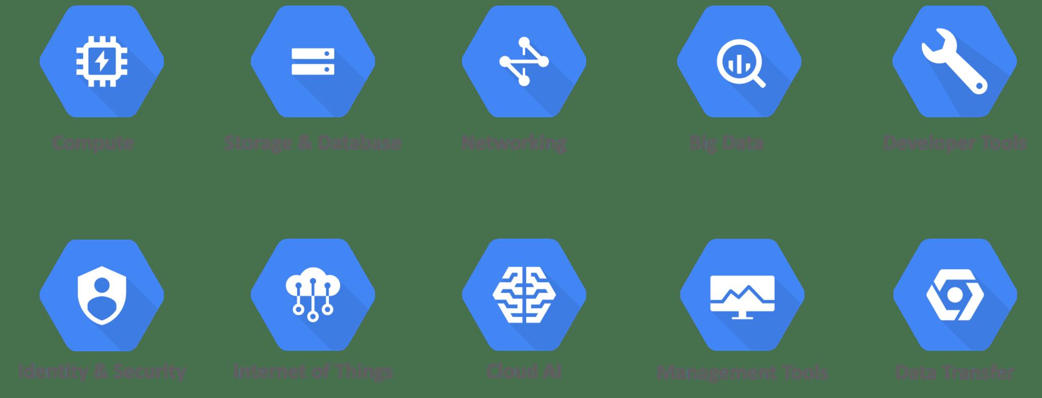 What is Google Cloud Platform (GCP)? | GCP Services | Edureka