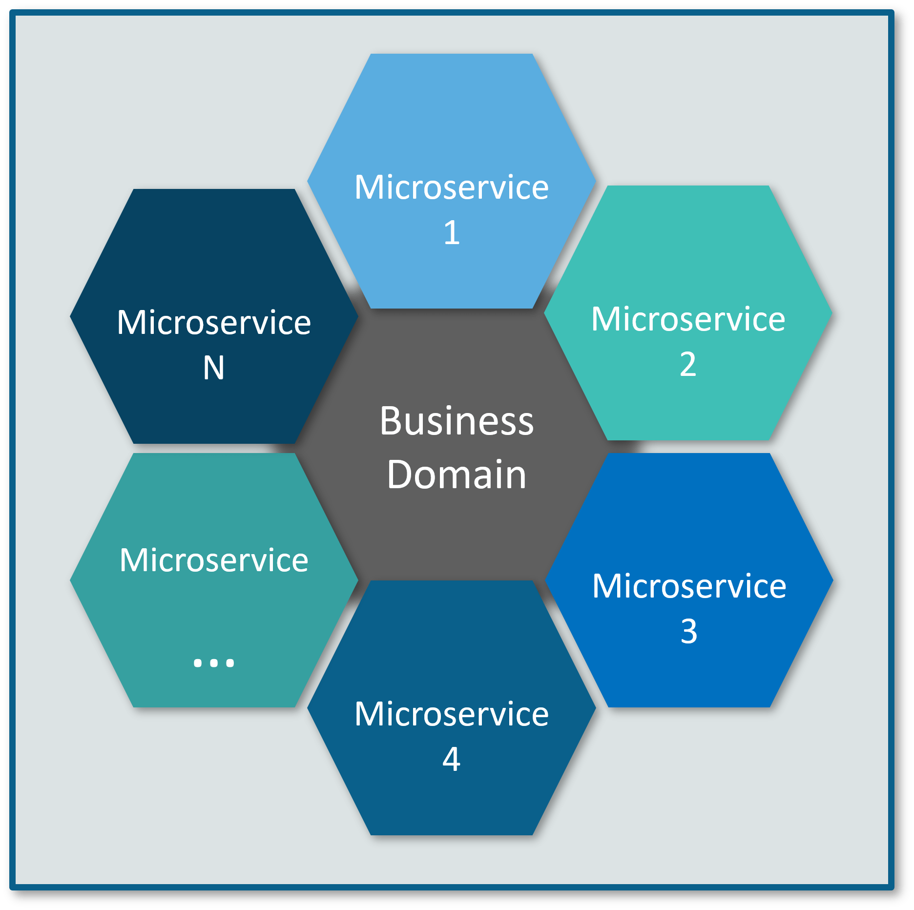 What Is Microservices? An Introduction to Microservice