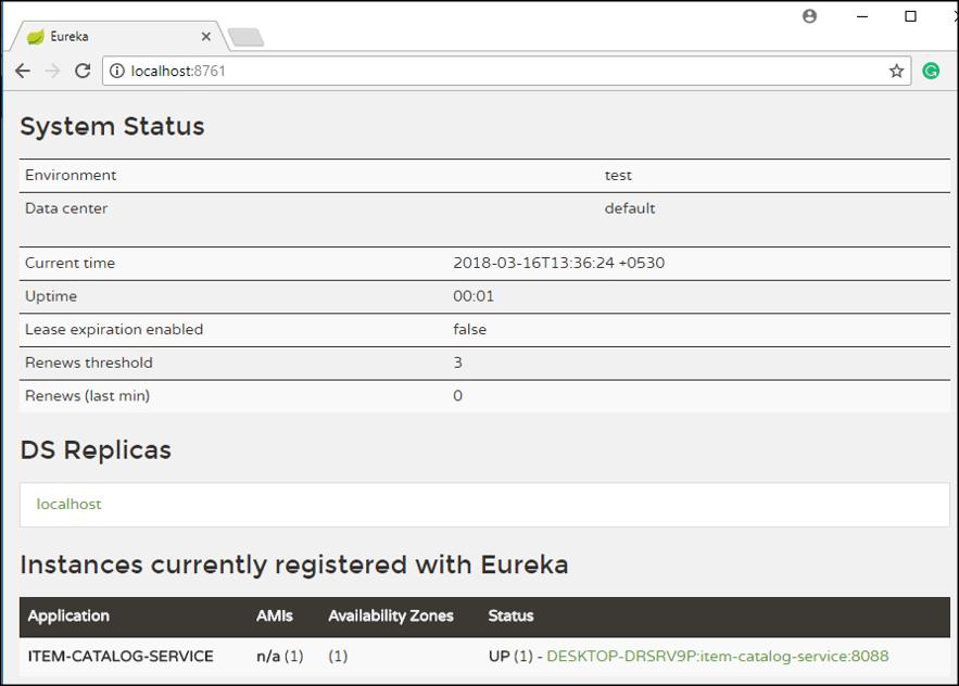 Spring Boot Microservices | Spring Boot Application Tutorial | Edureka