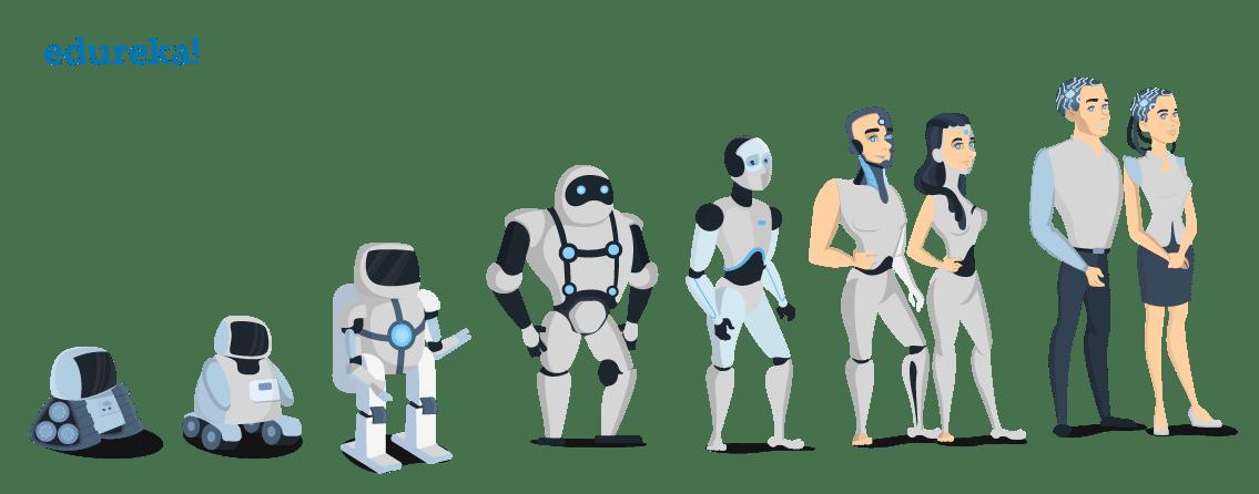 Evolution-of-Robots-What is Machine Learning - Edureka