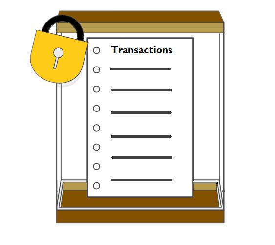 Immutable Transactions - What is Blockchain - Edureka