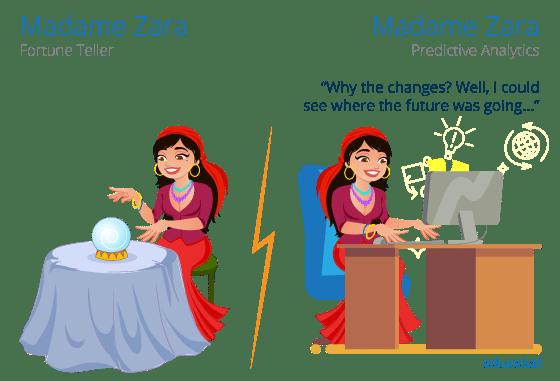 ML Example - What is Machine Learning - Edureka