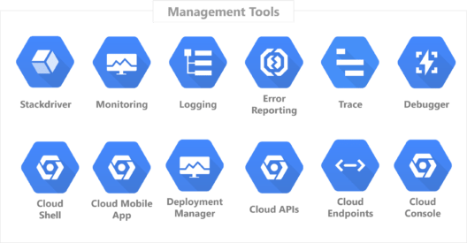 Google Cloud Services - Management Tools