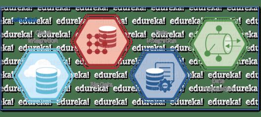 Enterprise Versions - What Is Talend - Edureka
