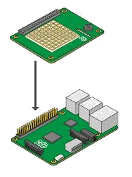 Attaching Sense Hat to Raspberry Pi - Raspberry Pi Tutorial - Edureka