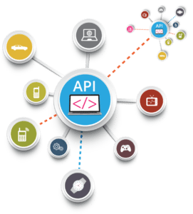 API - top 10 reasons to learn Java - Edureka