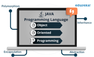 OOPS - top 10 reasons to learn java - Edureka