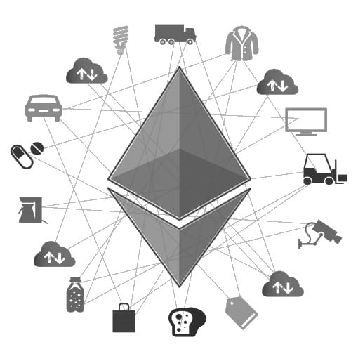 decentralizing apps-what is ethereum-edureka