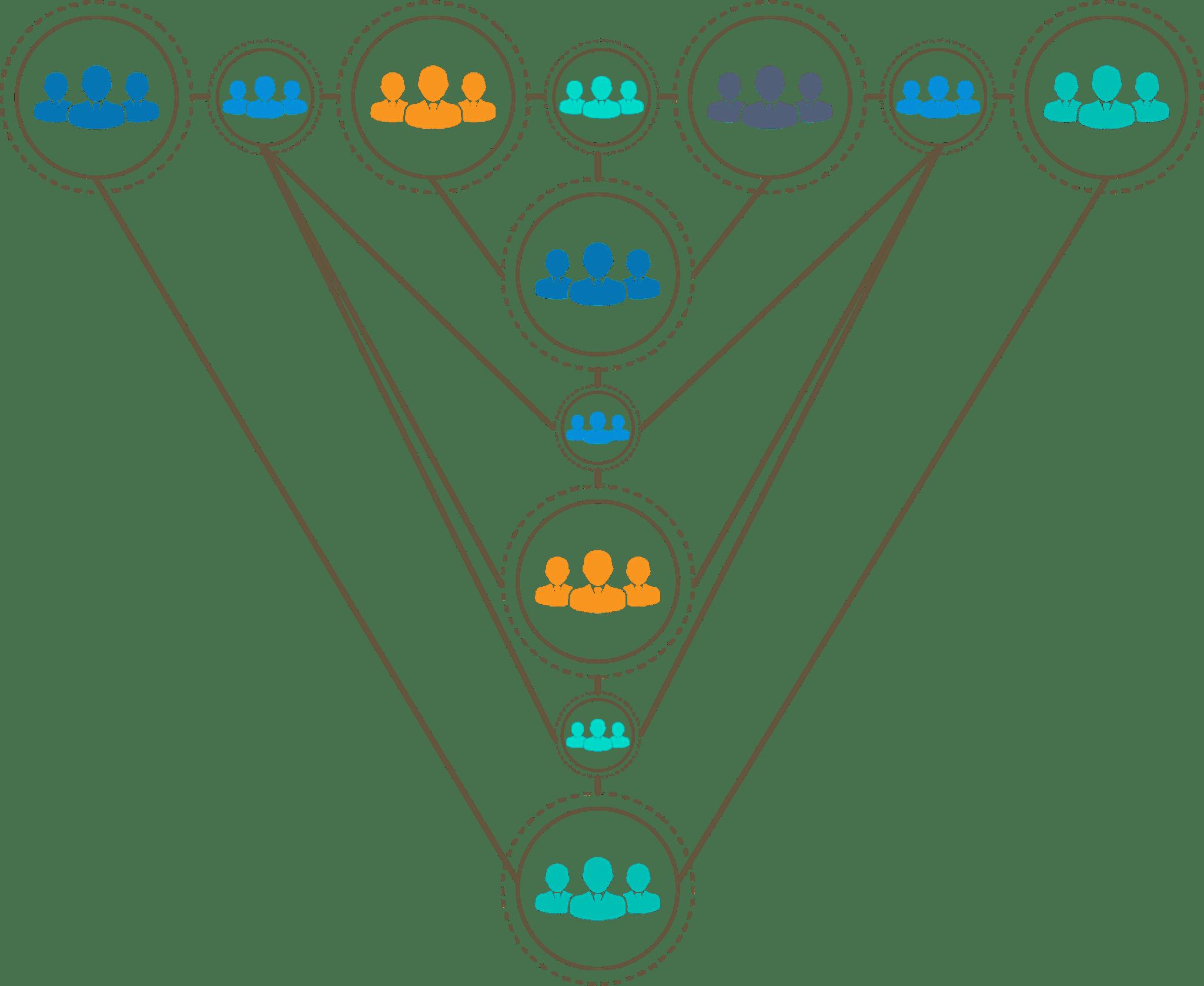 跨团队协调 - 学习微服务的十大理由 - Edureka