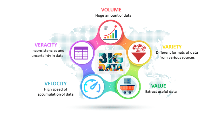 turning big data into useful informatio Turning big data into usable information  with the modern business world increasingly reliant on digital processes, organisations are finding themselves struggling to manage and extract value from ever-growing volumes of data automatic tagging: yes 0 comments.