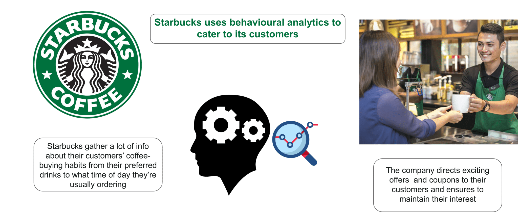 Starbucks Use Case - Big Data Analytics - Edureka