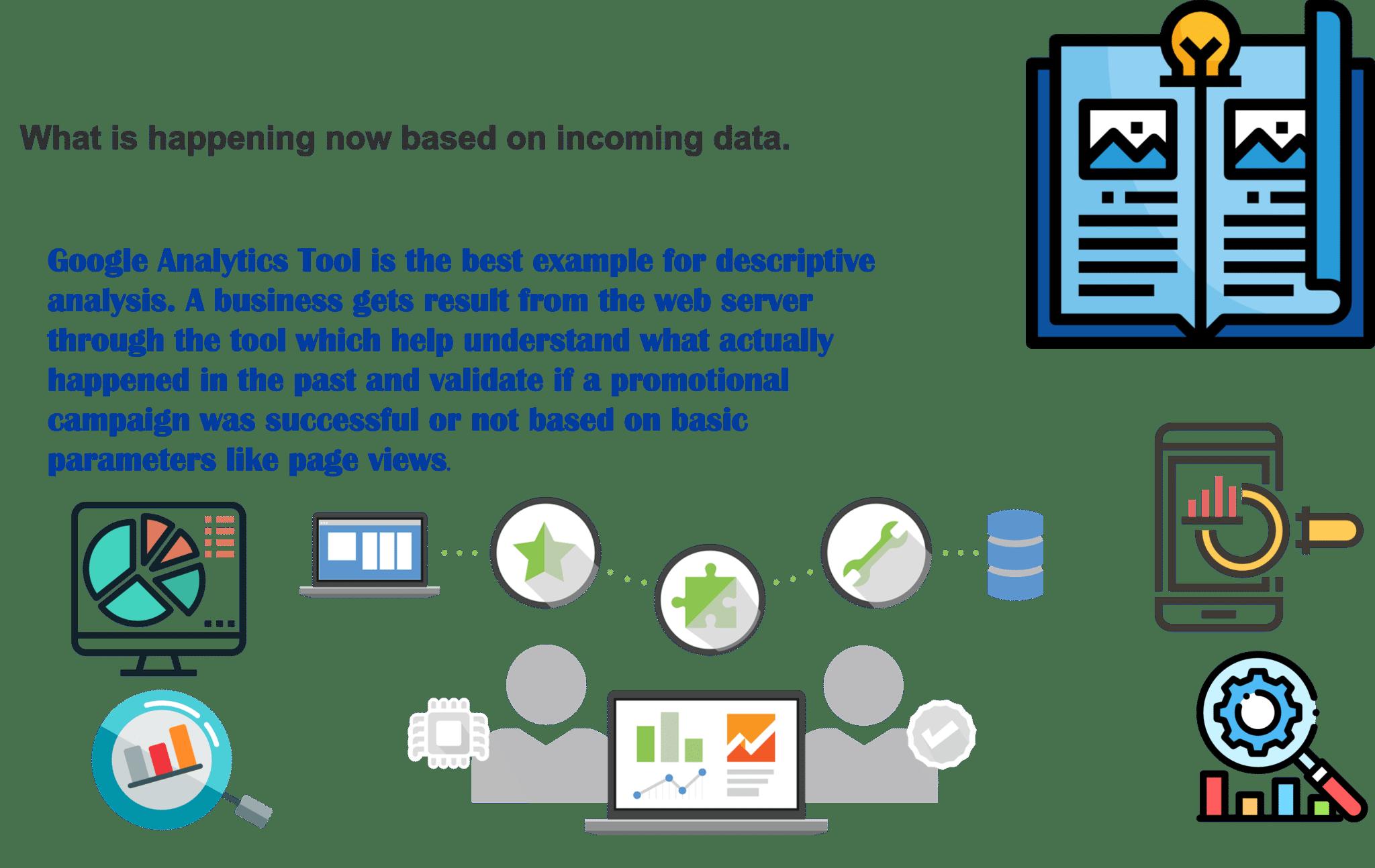 Descriptive Analytics - Big Data Analytics - Edureka