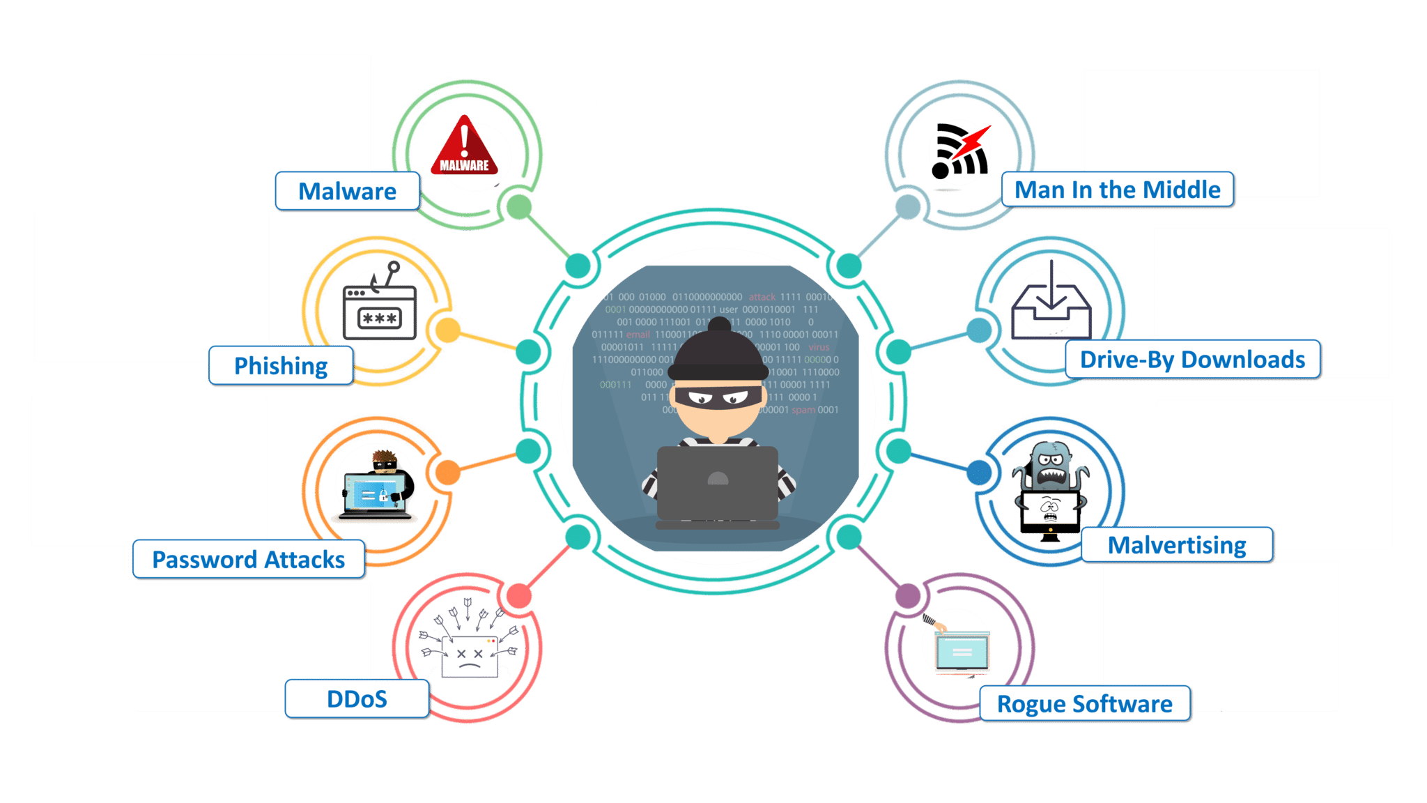 What is Cybersecurity? | Introduction to Cybersecurity | Edureka