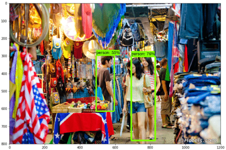 Object Detection Tutorial in TensorFlow: Real-Time Object Detection