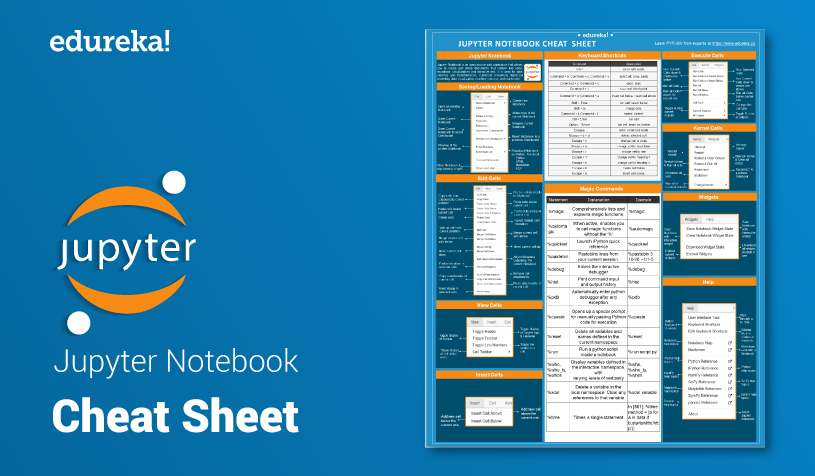 Jupyter Notebook Cheat Sheet | Jupyter IPython Notebook