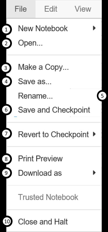 Jupyter Notebook Cheat Sheet | Jupyter IPython Notebook | Edureka