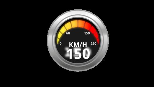 Speed - Edureka