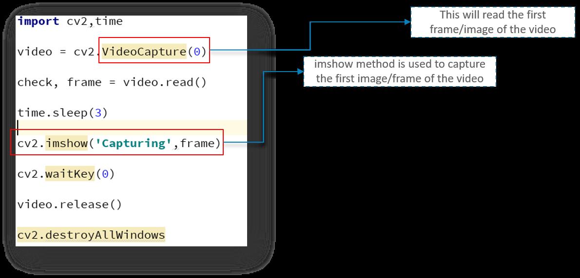OpenCV Python Tutorial | Computer Vision Using OpenCV | Edureka
