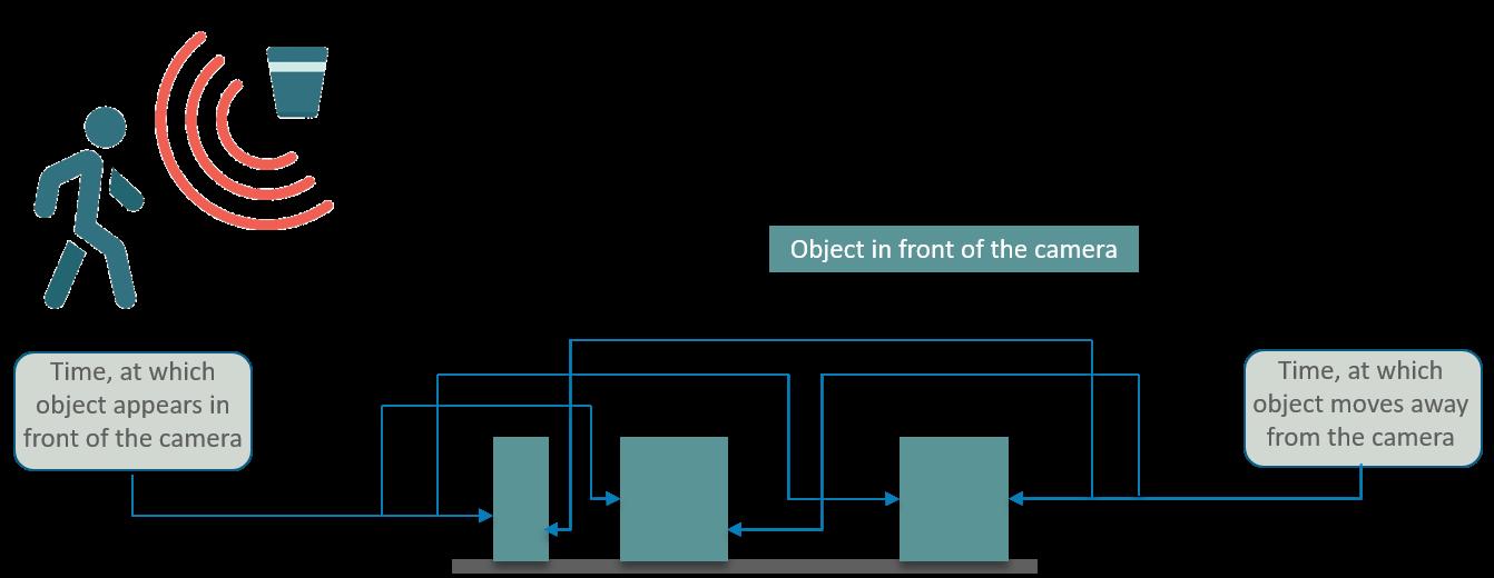 OpenCV Python Tutorial - Edureka