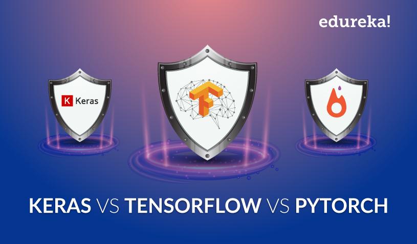 Keras vs TensorFlow vs PyTorch | Deep Learning Frameworks | Edureka