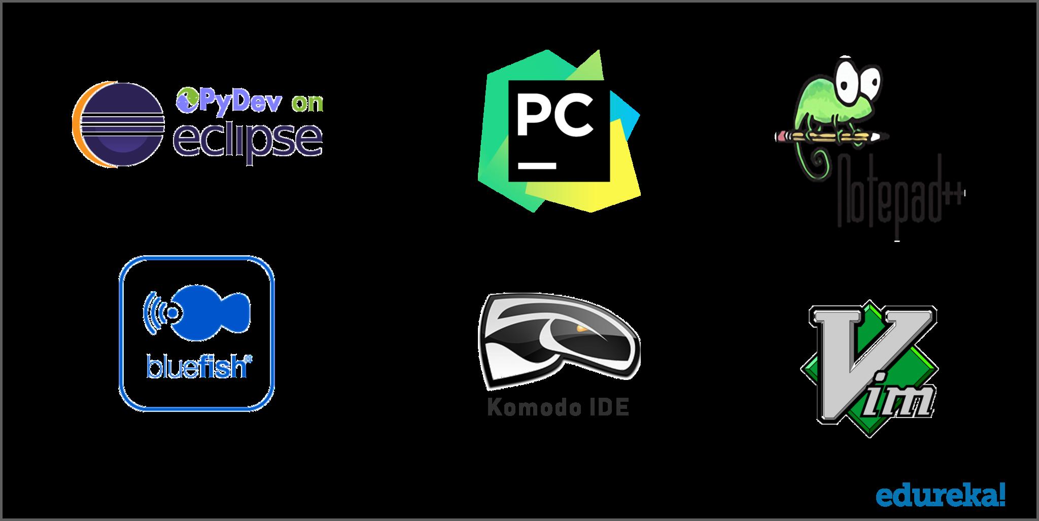 Python IDEs - PyCharm Tutorial - Edureka
