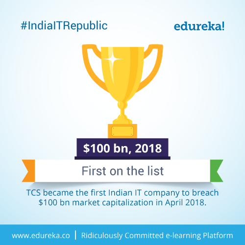 IndiaITRepublic - Top 10 Facts about TCS | Edureka Blog